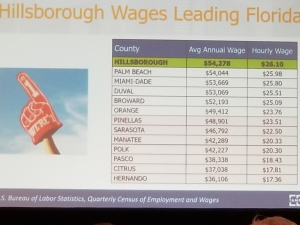 Hillsborough County Wages Leading Florida (Tampa Bay) According to the Bureau Of Labor Statistics